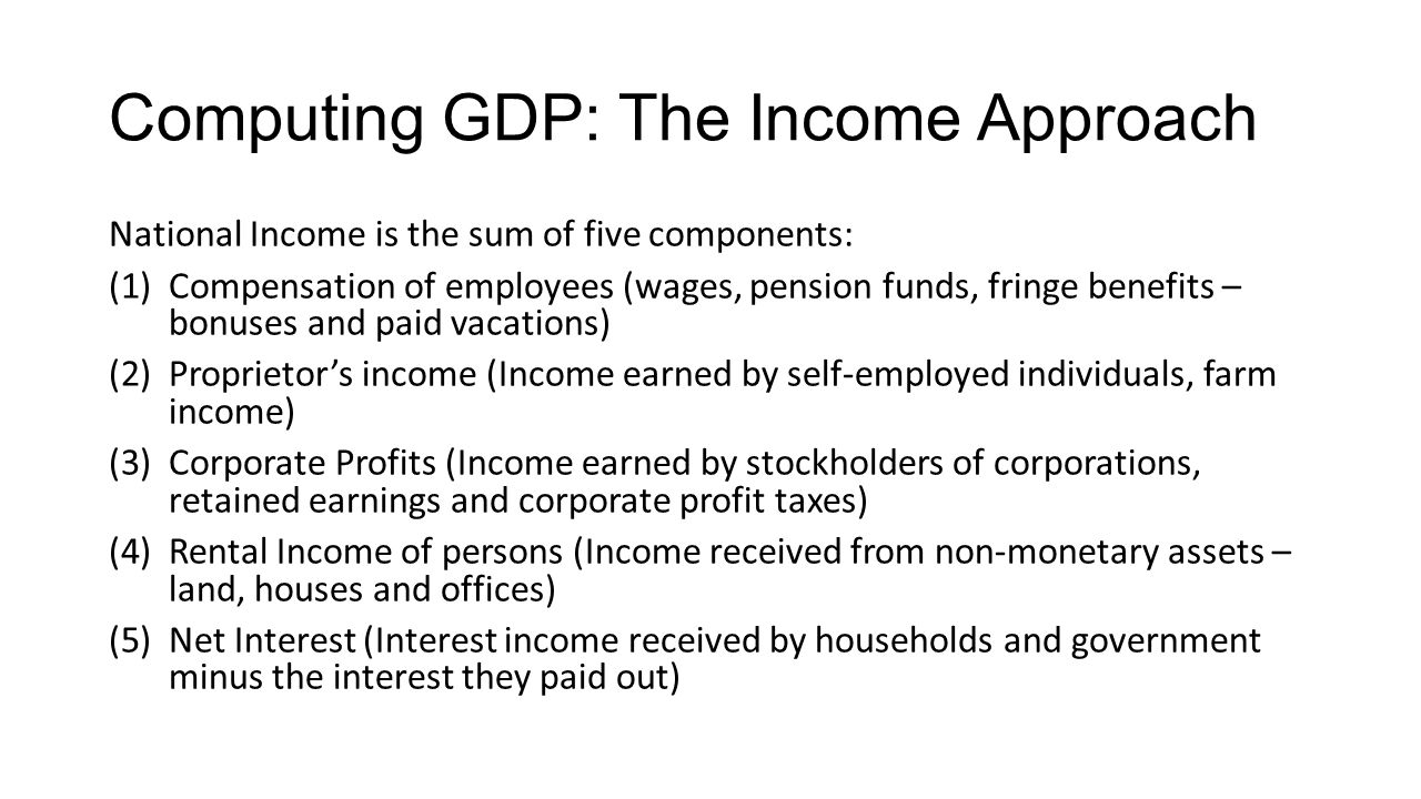 Computing GDP: The Income Approach