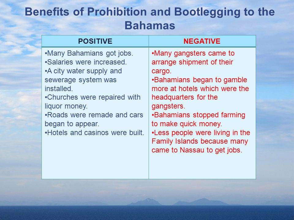 positive effects of prohibition