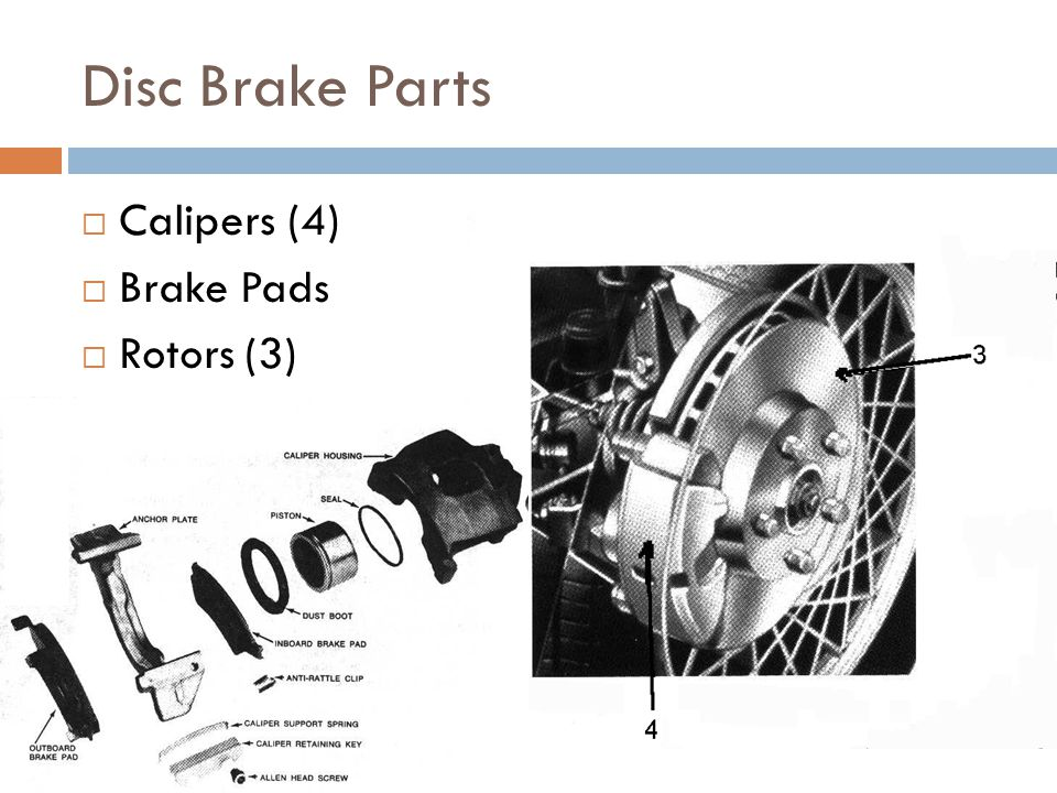 Disc Brake Parts Calipers (4) Brake Pads Rotors (3)