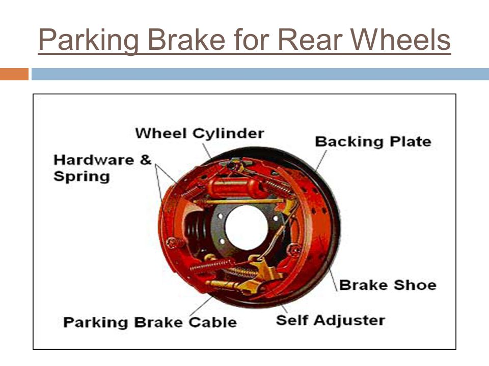 Parking Brake for Rear Wheels