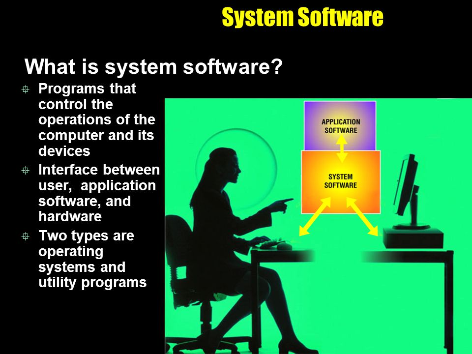 System Software What is system software