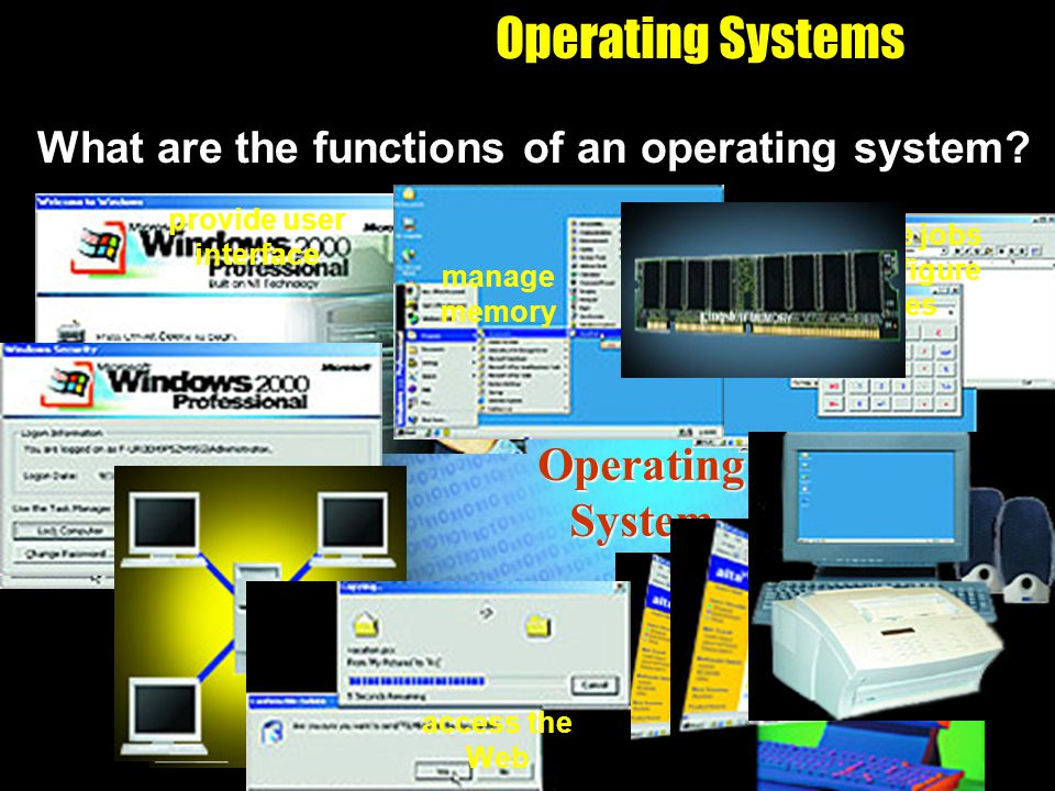 Operating Systems Operating System