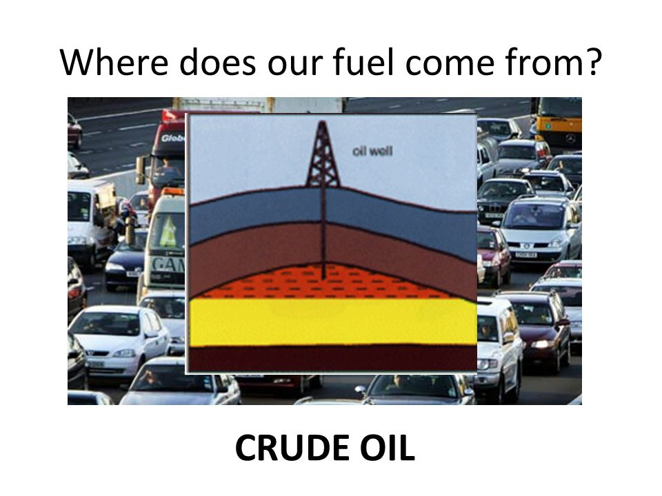 Where does our fuel come from