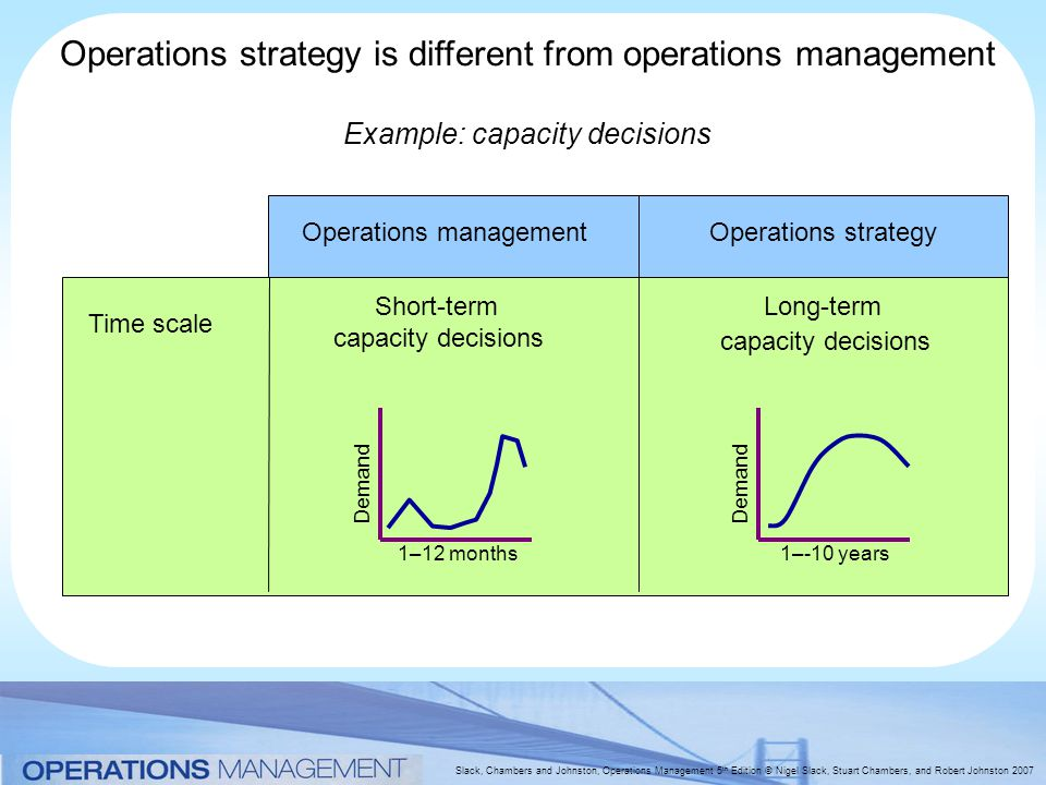 examples of operational management decisions