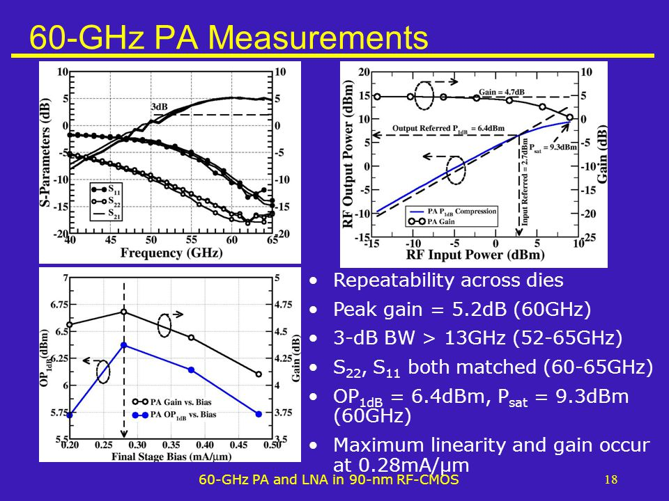 60-GHz PA and LNA in 90-nm RF-CMOS - ppt video online download