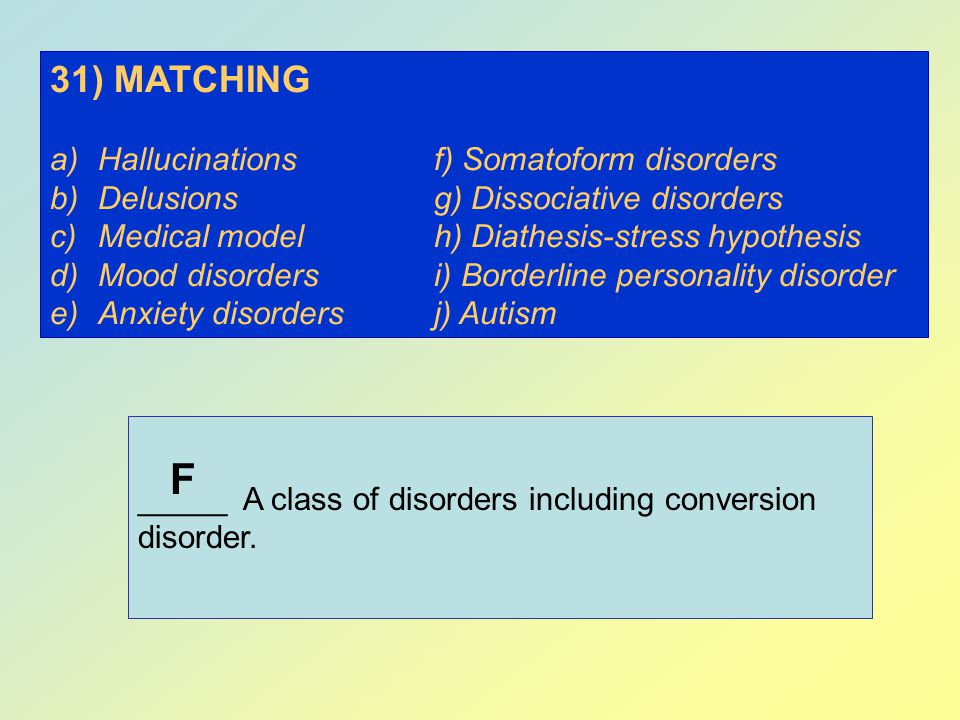 F 31) MATCHING Hallucinations f) Somatoform disorders