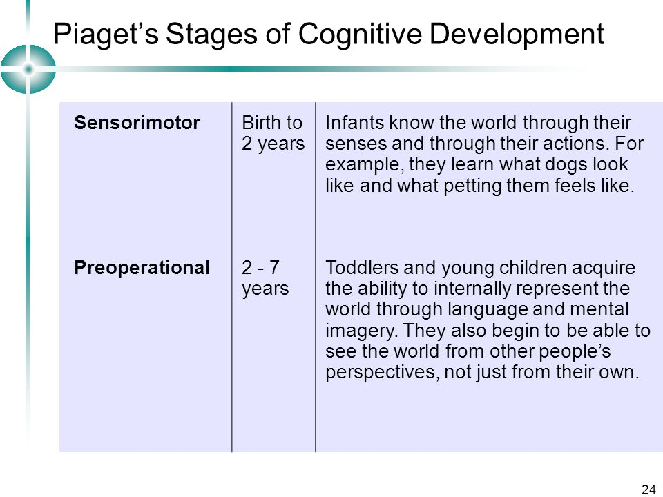 a narrative of the personal experiences of piagets stage of cognitive development and imaginary frie Explaining cognitive development the most well known and researched of the various constructs that pascual- leone proposed he provided extensive analyses of most of the more standard piagetian tasks, which cover the whole spectrum of development from.