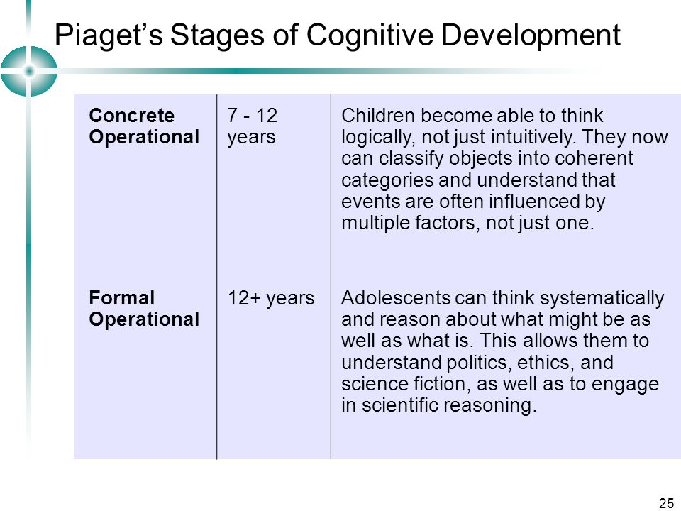 child centered learning piaget and vygotsky The impact of child-centered play therapy was measured  theory of development from piaget's vygotsky's (1967) definition of play recognized the.