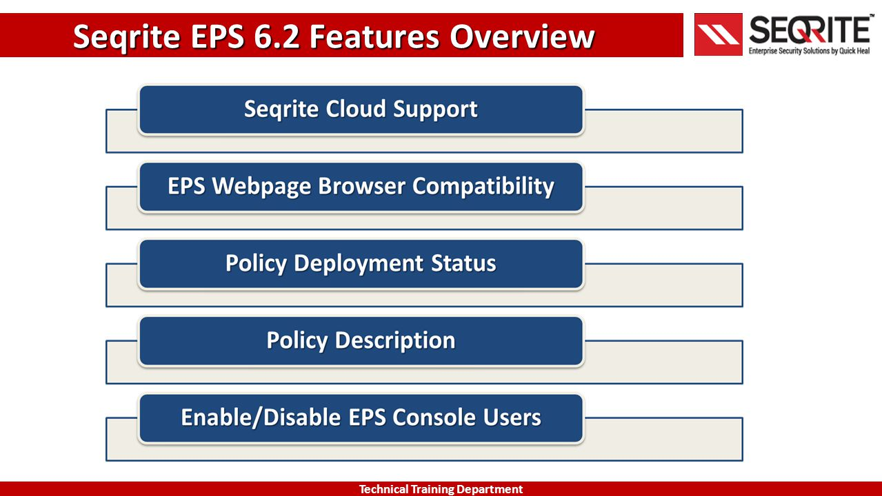 Seqrite EPS 6.2 Features Overview