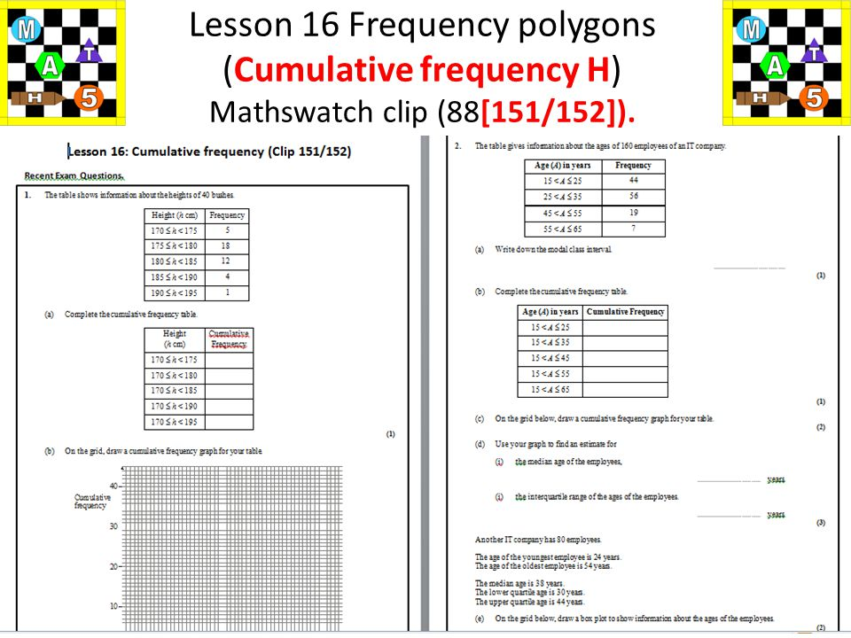 cumulative frequency questions and answers