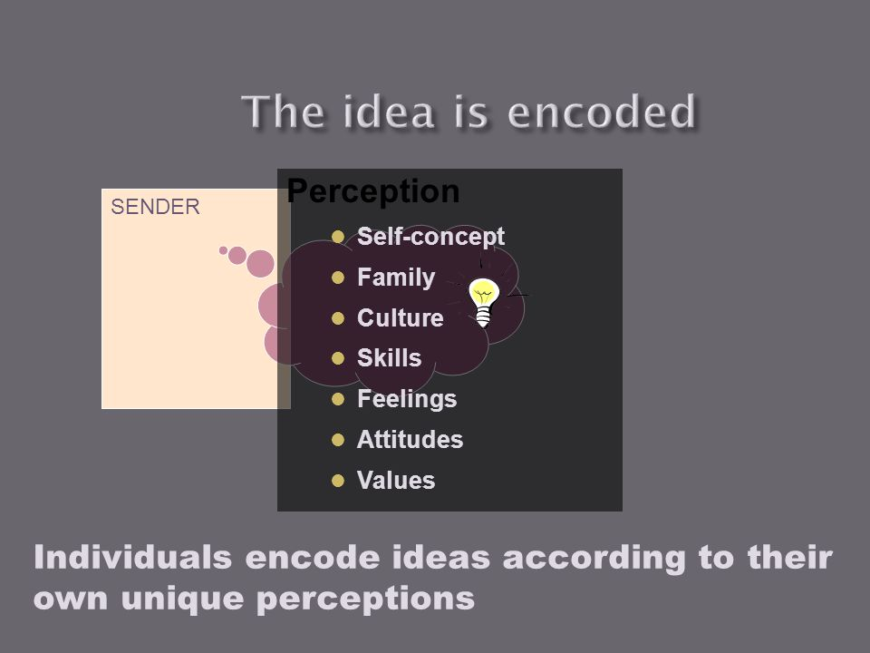 The idea is encoded Perception