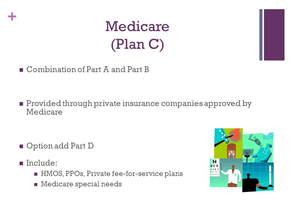Medicare (Plan C) Combination of Part A and Part B