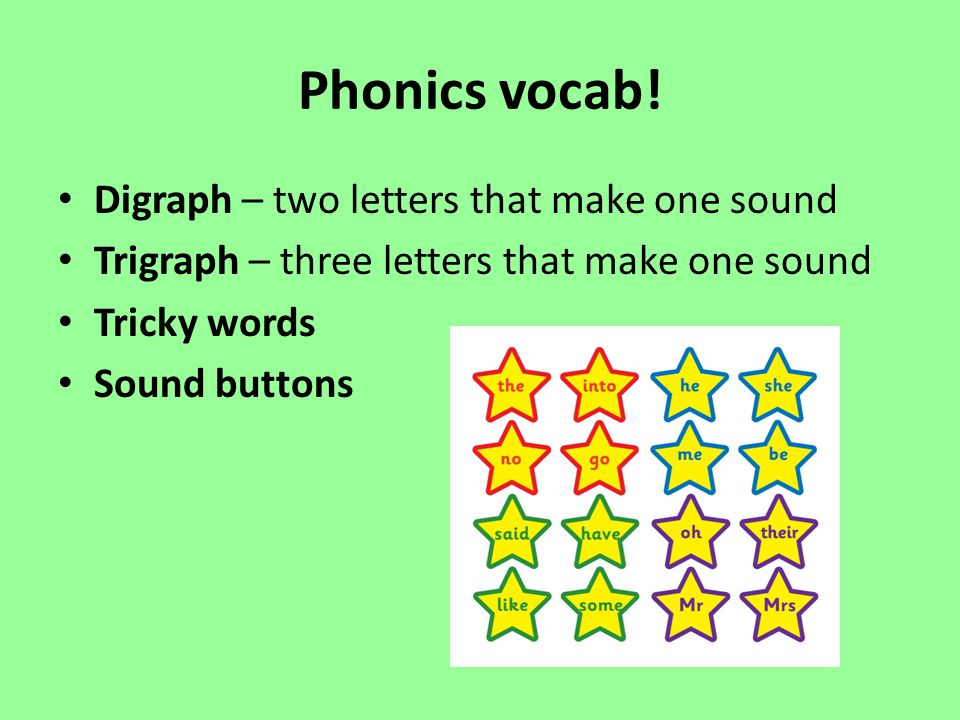 Phonics vocab! Digraph – two letters that make one sound