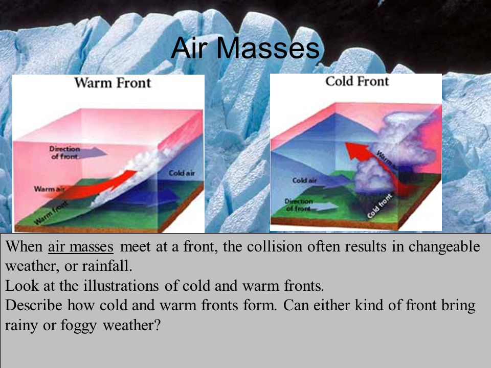 Air Masses When air masses meet at a front, the collision often results in changeable weather, or rainfall.