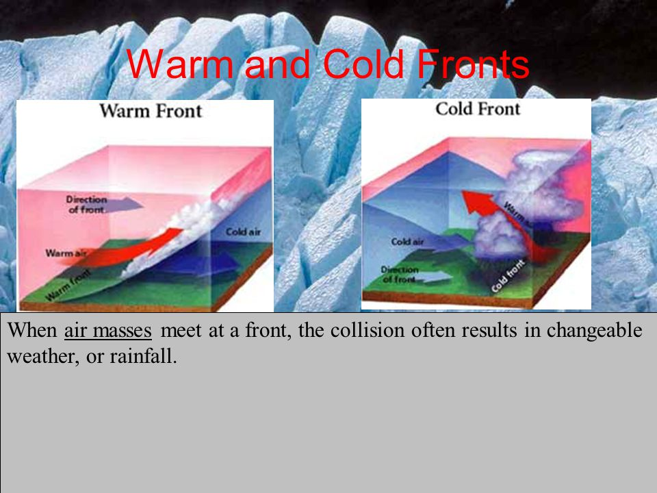 Warm and Cold Fronts When air masses meet at a front, the collision often results in changeable weather, or rainfall.