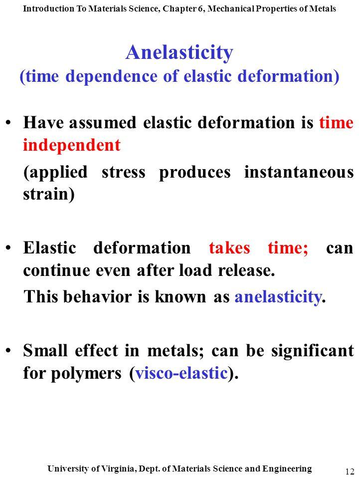 Elastic deformation ppt