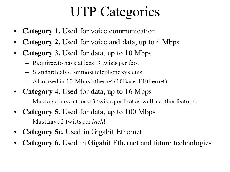 UTP Categories Category 1. Used for voice communication