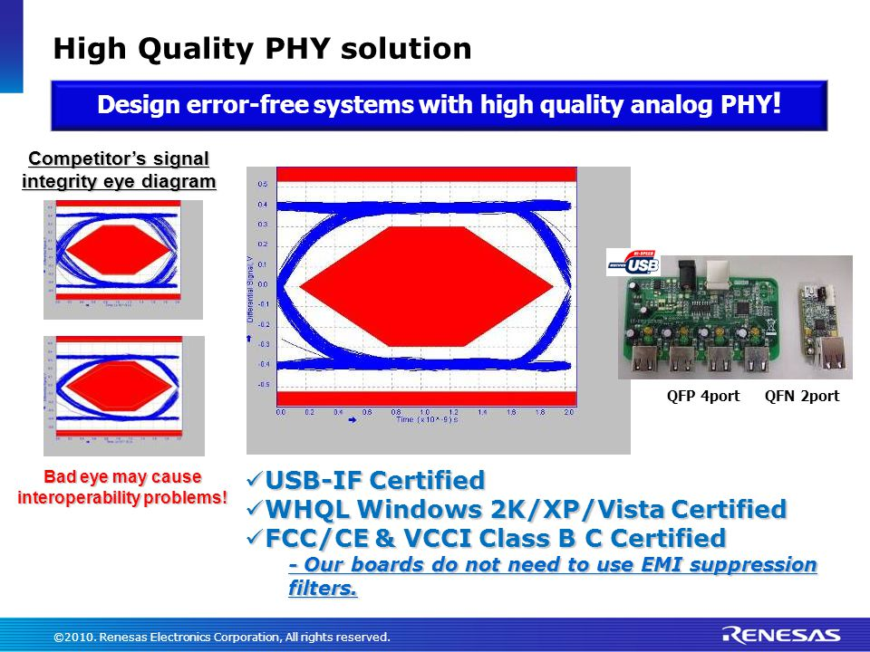 Usb product overview 20170419 personal introductions ppt download 24 high quality phy solution ccuart Gallery