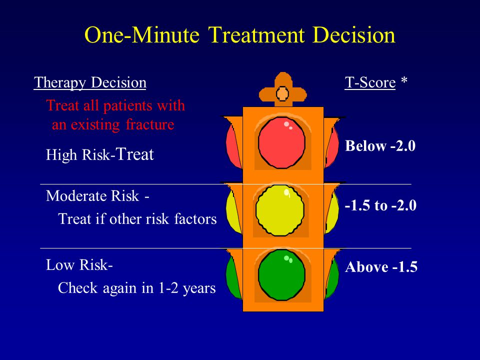 One-Minute Treatment Decision