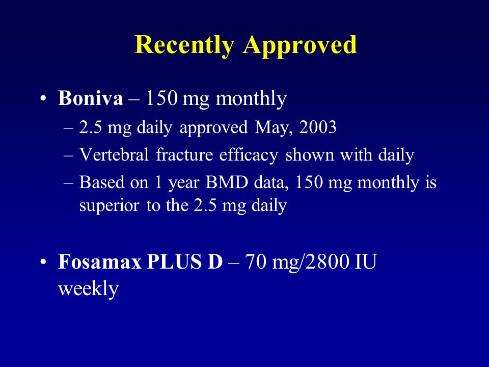 Recently Approved Boniva – 150 mg monthly