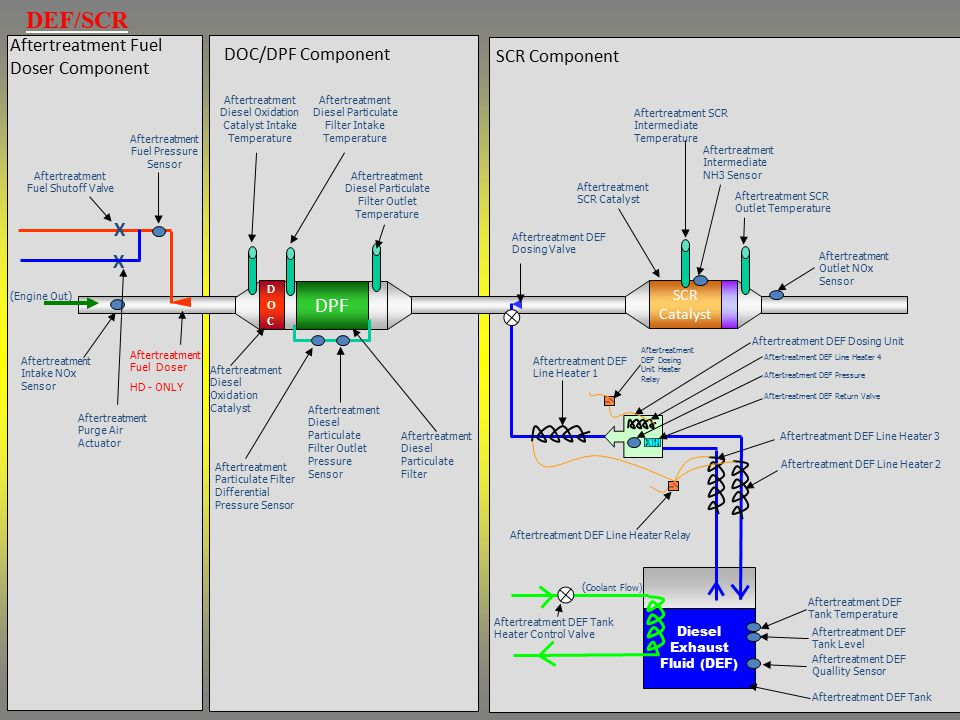 IC Maint  And Updates  WAPT 2015~ - ppt video online download