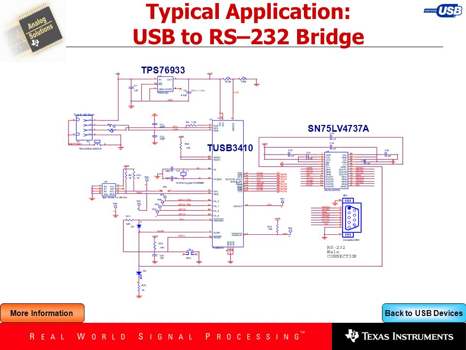 TUSB3410 Product Overview. - ppt video online download