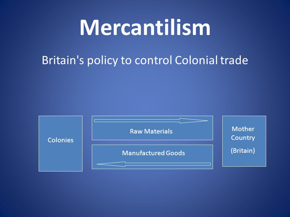 Britain s policy to control Colonial trade