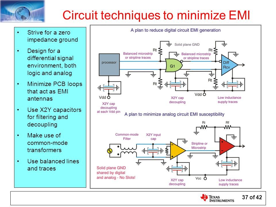 tackling emi and rfi at the board and system level ppt circuit techniques to minimize emi