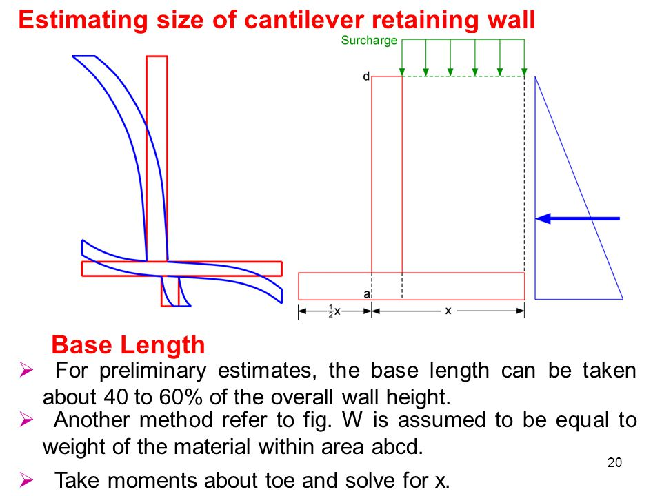 Retaining Walls  - ppt video online download