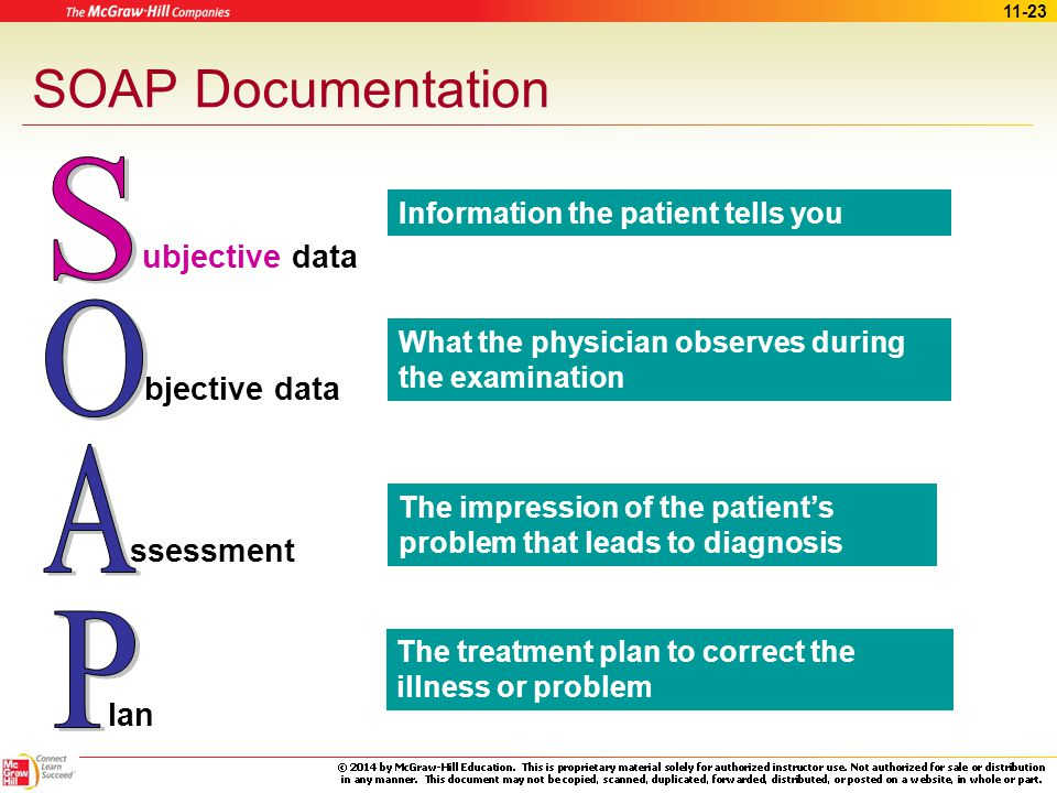 Medical Records and Documentation - ppt download