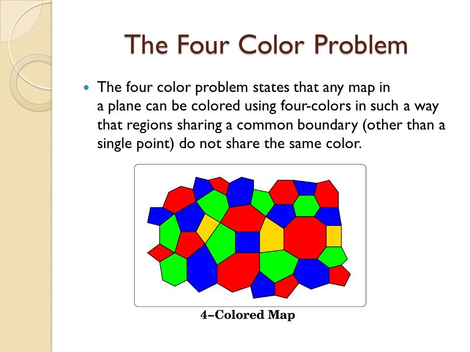 Graph Theory And Graph Coloring Lindsay Mullen Ppt Video