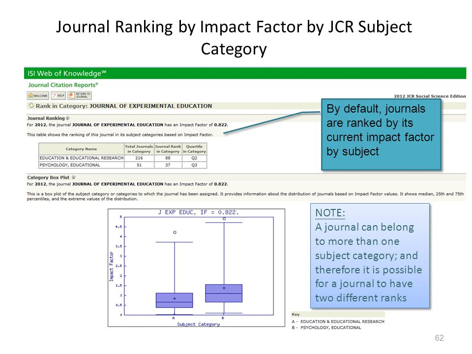 Citation Searching and Journal Rankings - ppt download