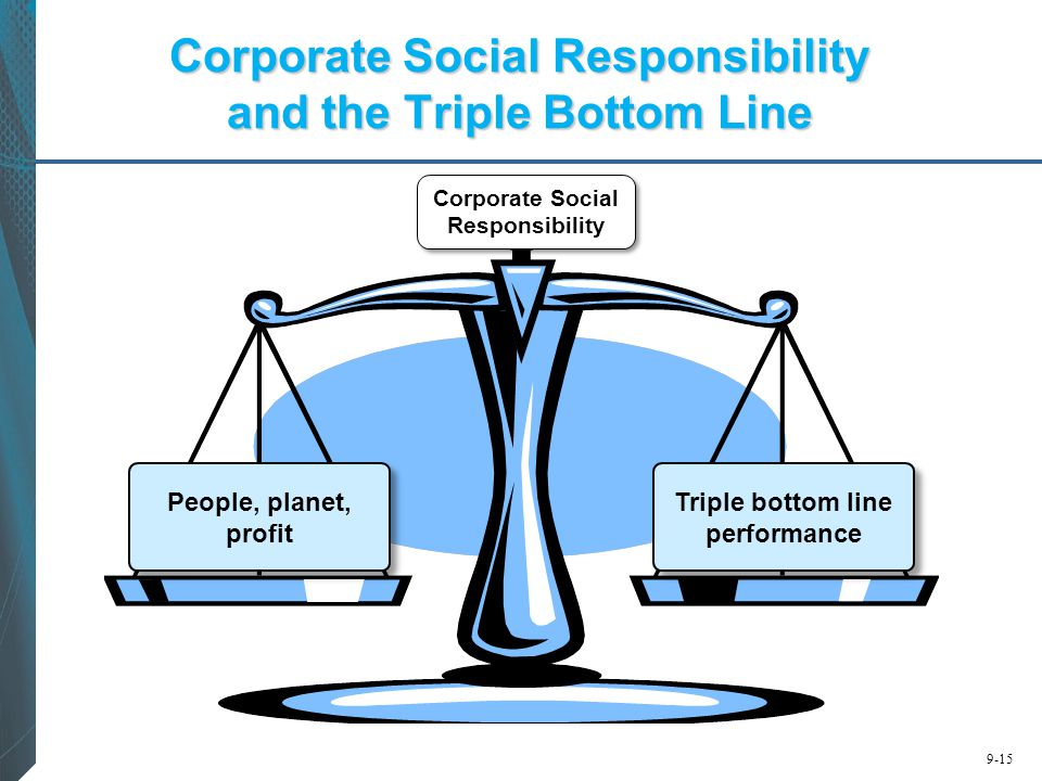 Corporate Social Responsibility and the Triple Bottom Line