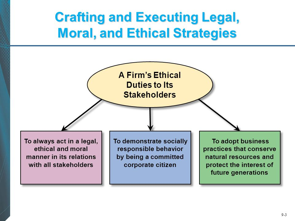 Crafting and Executing Legal, Moral, and Ethical Strategies