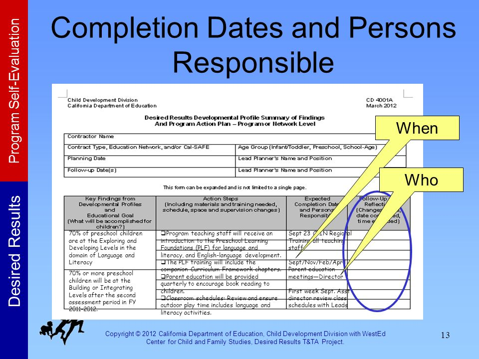 Completion Dates and Persons Responsible