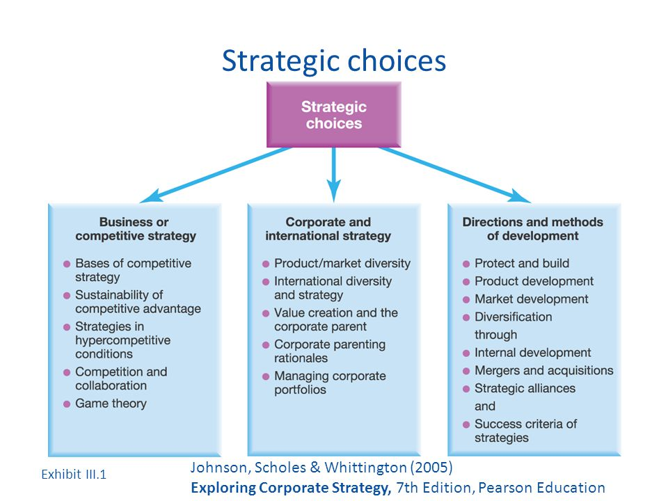 whittington strategy