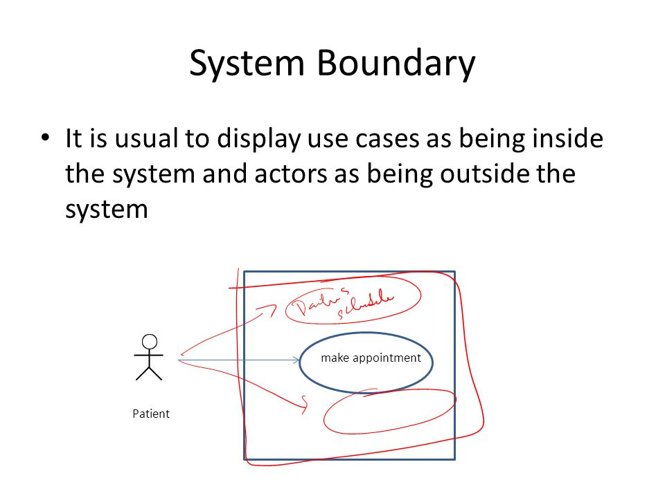 System Boundary It is usual to display use cases as being inside the system and actors as being outside the system.