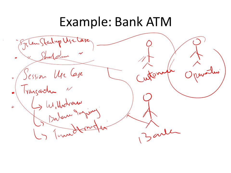 Example: Bank ATM