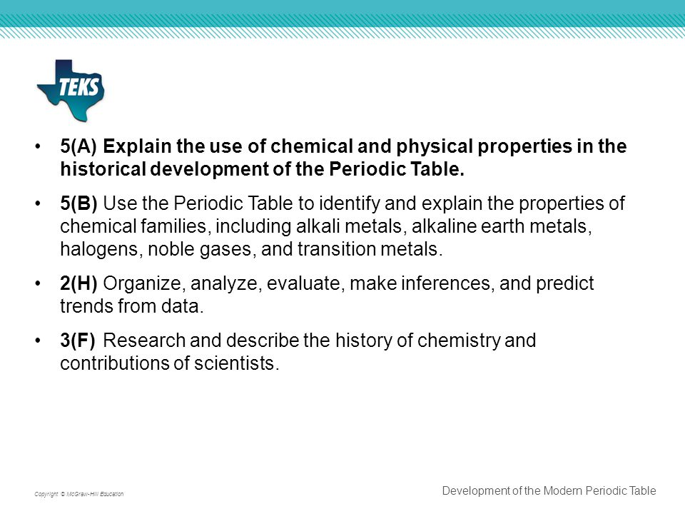 Section 1 Development Of The Modern Periodic Table Ppt Video