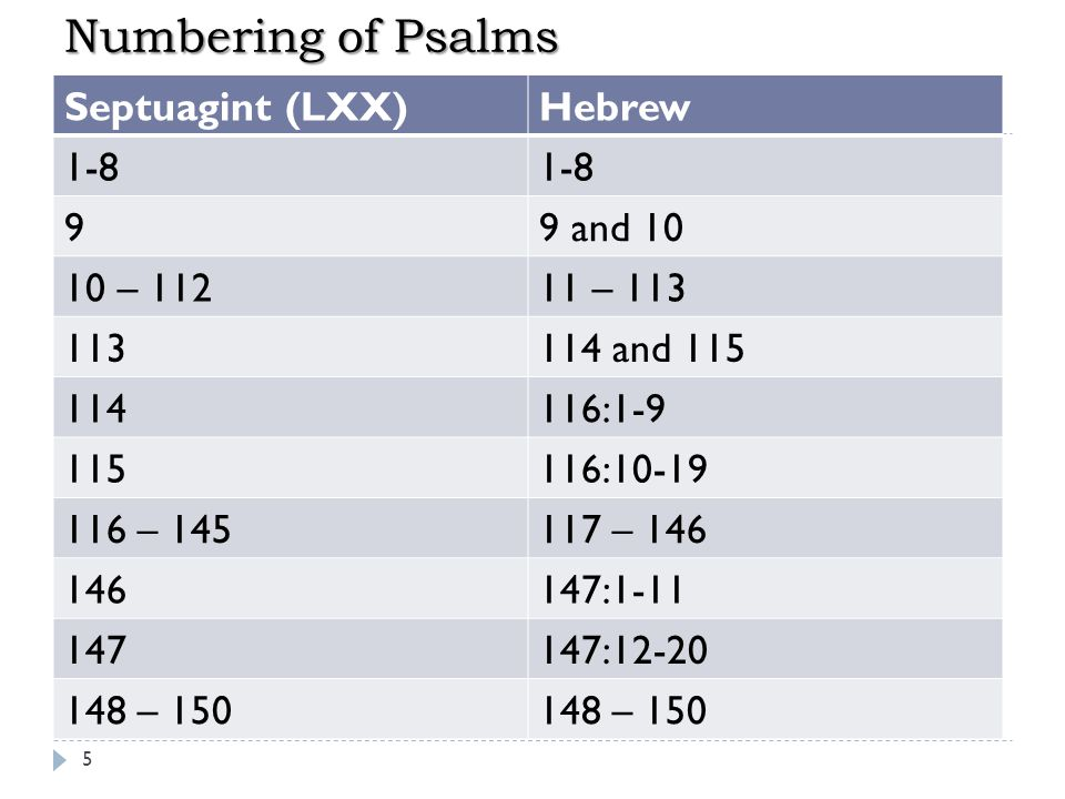A Study of Israel's Hymn Book - ppt video online download