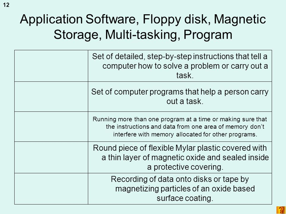 Set of computer programs that help a person carry out a task.