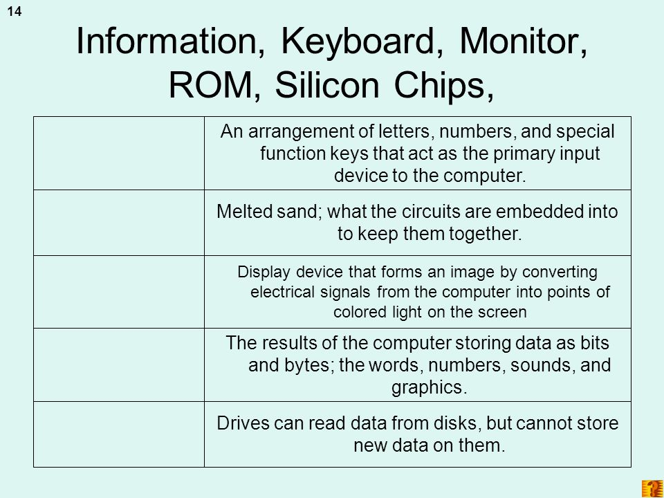 Information, Keyboard, Monitor, ROM, Silicon Chips,