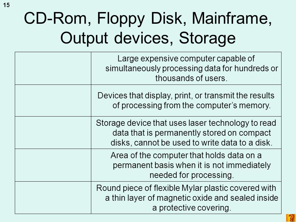 CD-Rom, Floppy Disk, Mainframe, Output devices, Storage