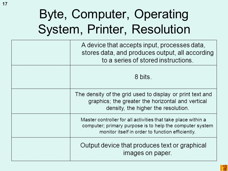 Byte, Computer, Operating System, Printer, Resolution