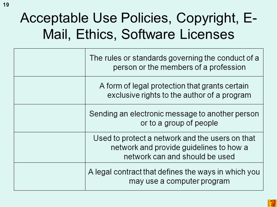 Acceptable Use Policies, Copyright,  , Ethics, Software Licenses