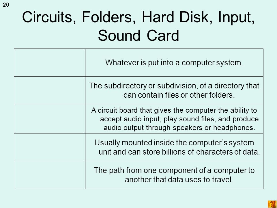 Circuits, Folders, Hard Disk, Input, Sound Card