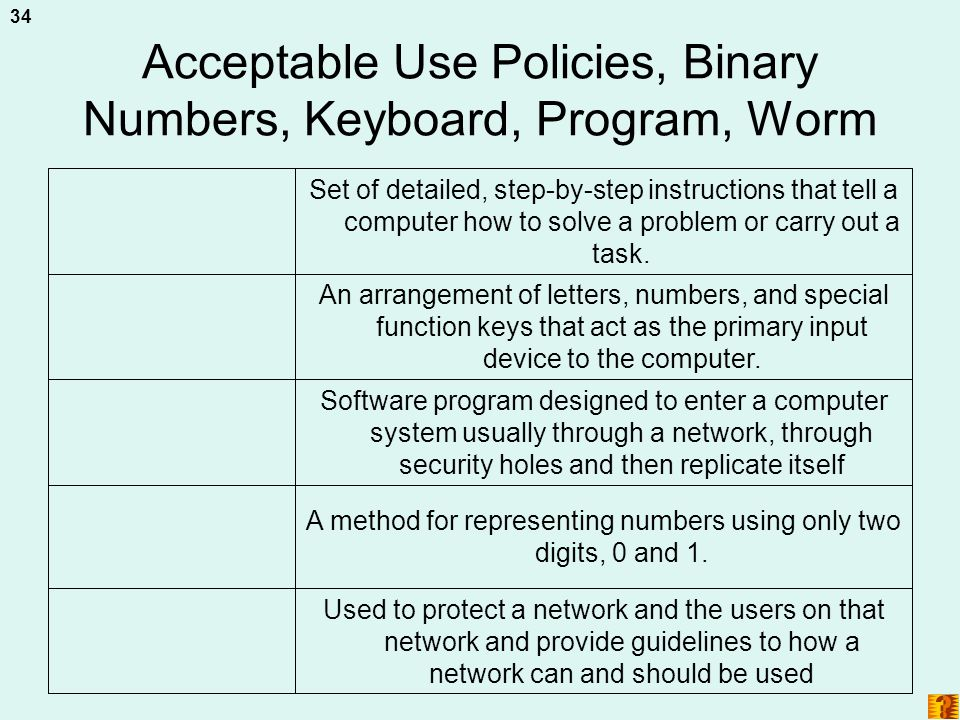 Acceptable Use Policies, Binary Numbers, Keyboard, Program, Worm