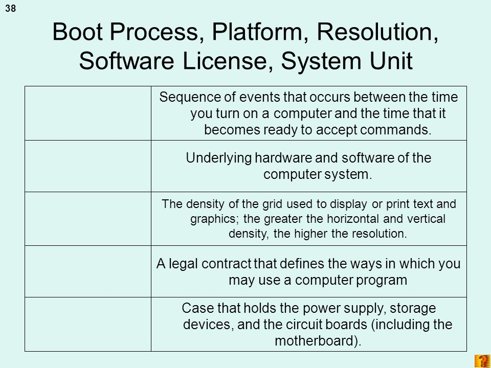 Boot Process, Platform, Resolution, Software License, System Unit