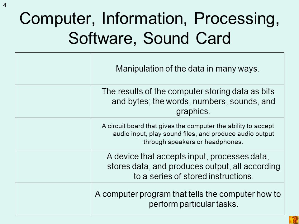 Computer, Information, Processing, Software, Sound Card