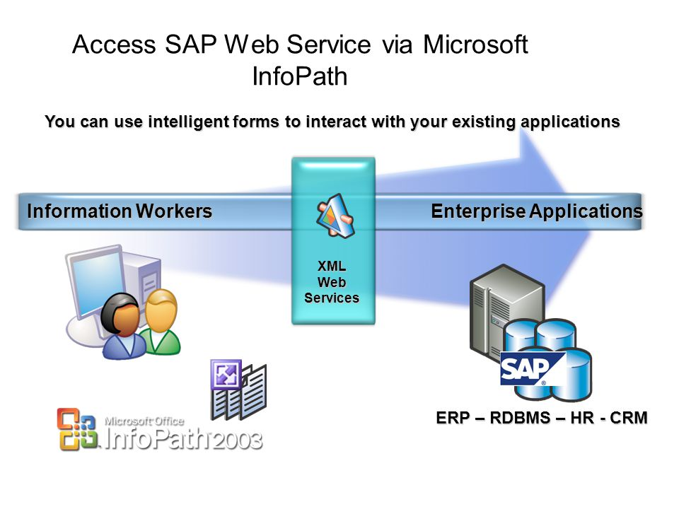 Create SAP Web Service with SAP  Net Connector in 5 minutes